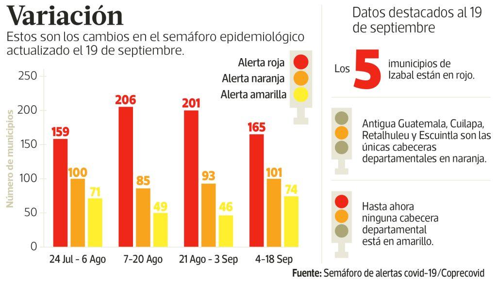 Infografía: Alejandro Sosa