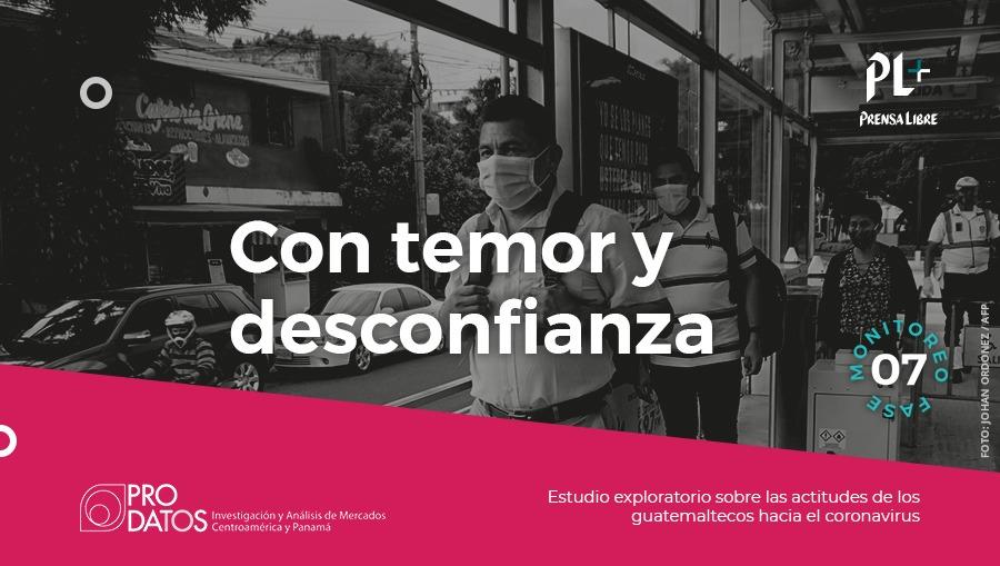 Actitud de los guatemaltecos hacia el coronavirus