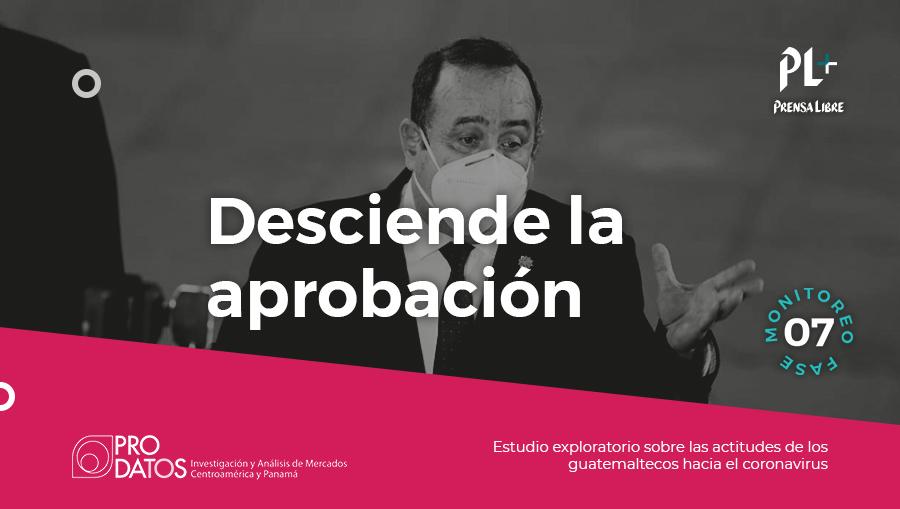 Guatemaltecos reprueban gestión de presidente Giammattei frente a la pandemia