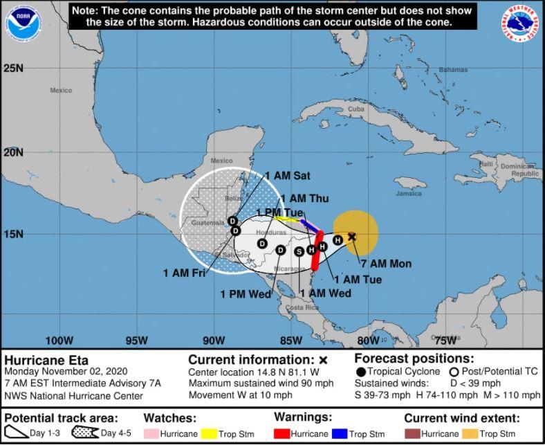 Eta se convierte en huracán categoría 4, sigue avanzando y se prevén lluvias toda la semana en Guatemala