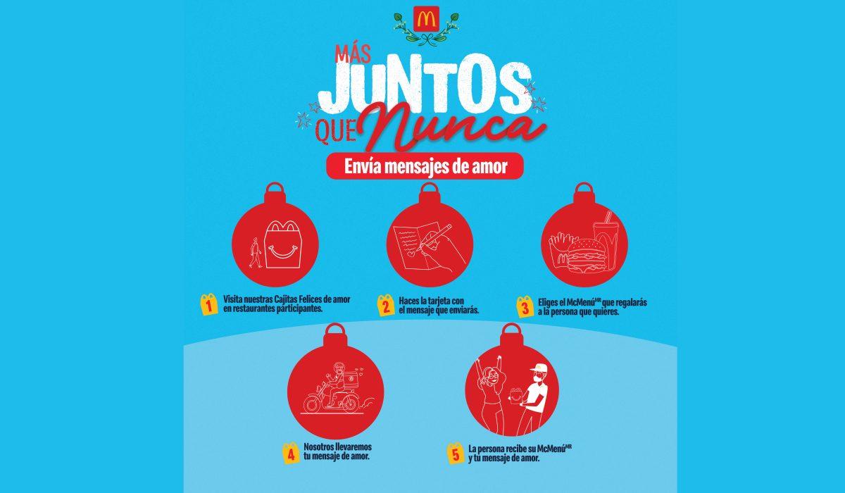 McDonald´s abre la temporada navideña bajo el lema Más Juntos que Nunca