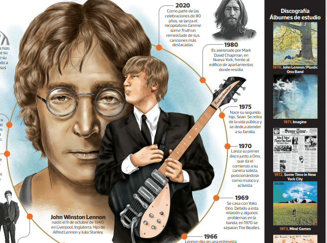 John Lennon, un legado de paz y amor