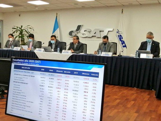 Directorio de la SAT confirma por un período más al superintendente Marco Livio Díaz