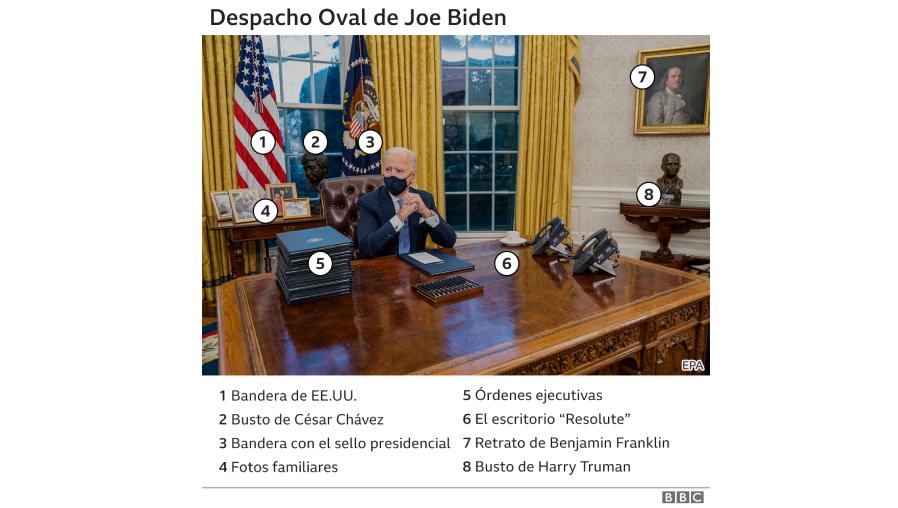 Biden presidente: los simbolismos de la nueva Oficina Oval de Joe Biden (y qué cambió con respecto a la de Trump)
