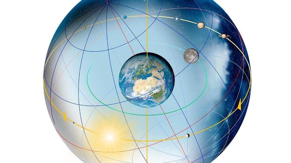 Cómo el cambio climático está cambiando el eje de rotación de la Tierra