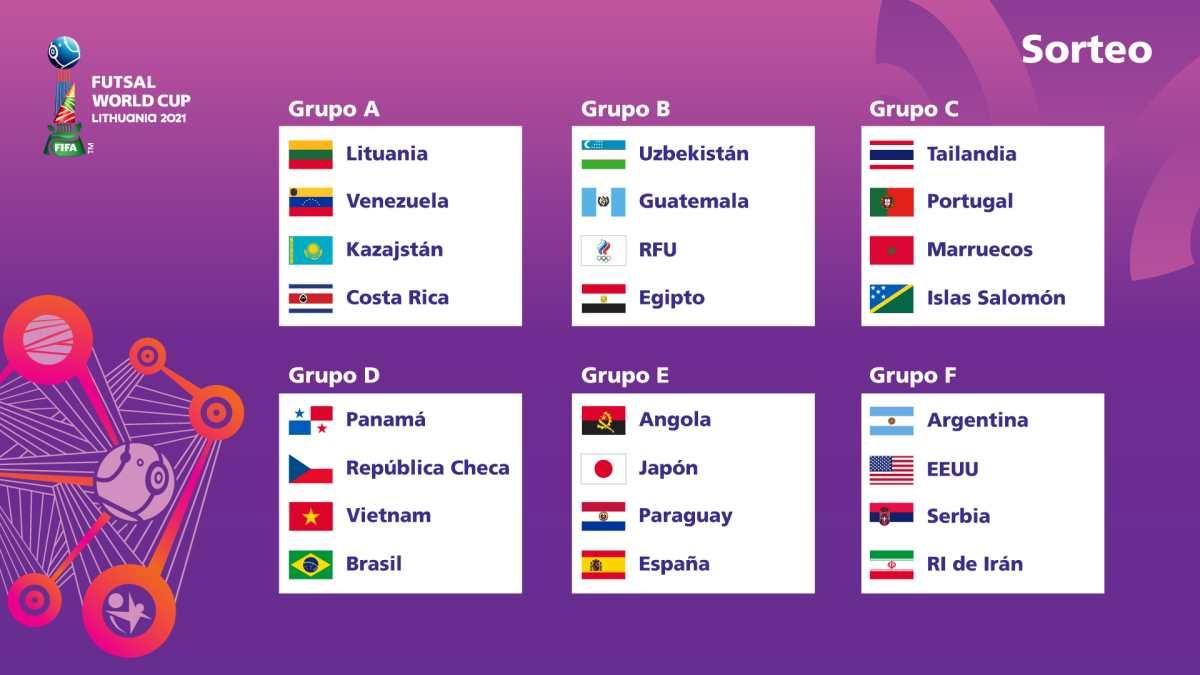 Mundial de Futsal: la Selección de Guatemala conoce a sus rivales para Lituania 2021
