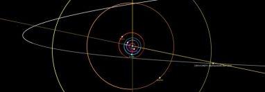 Un diagrama muestra el trayecto previsto del cometa Bernardinelli-Bernstein por el sistema solar. (NASA)