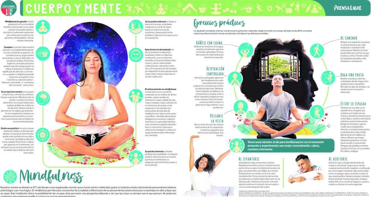 Prensa Libre publicará dos nuevas colecciones: Cuerpo y mente y Cultura gastronómica